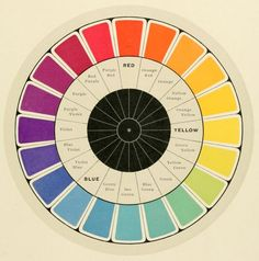Psychology : John F. Earhart The color printer. A treatise on the use of colors in typograp