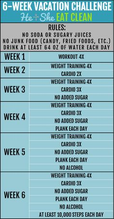 This Clean Eating and Workout Challenge is perfect for beginners or even those who are advanced and looking for something new. It's FREE and builds each week so you start small and quickly rack up wins to keep you moving forward! 6 Week Workout Plan, Weekly Workout Plans, Workout Schedule, Workout Challenge, Workout Tips, 6 Week Challenge, Weight Loss Challenge, Advocare Challenge, Easy Workouts