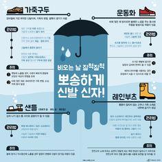 장마철에도 뽀송뽀송한 신발관리 꿀TIP [인포그래픽] #shose / #Infographic ⓒ 비주얼다이브 무단 복사·전재·재배포 금지