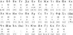 Cyrillic alphabet for Uzbek