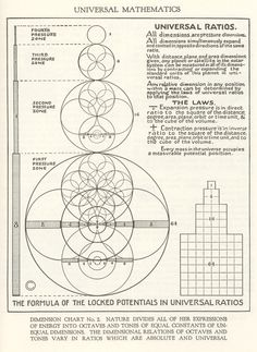 Walter Russell   Universal Mathematics: The formula of the Locked Potentials in Universal Ratios