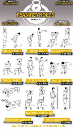 Ryan Reynolds Deadpool Routine Arms Workout Chart Shoulders & Triceps