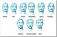 форма лица Chart - Different styles of hats will flatter different head and face shapes, so it helps to be familiar with your own face shape. You may find a face shape chart helpful Oval Faces, Long Faces, Square Faces, Oval Face Hairstyles, Cool Hairstyles, Medium Hairstyles, Face Shape Chart, Face Reading, The Face