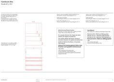 MACBA, Gráfica de exposiciones, Diseño  y normativa de la gráfica de las exposiciones del Museo. El proyecto se  inició con una auditoría de...
