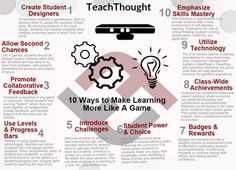 "Dr. Justin Tarte on Twitter: ""10 ways to make learning more like a game... via @TeachThought & @Alex_Corbitt #edchat #education https://t.co/vyEcA5J3wD"""