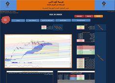 - صفحتنا على الفيس بوك Arabeya Online brokerage - عربية اون لايــن للوساطة فى الاوراق المالية - صفحتنا على الفيس بوك http://ift.tt/2dVncOP - المصدر http://ift.tt/2l5uhkd