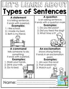 Let's Learn About Types of Sentences- Perfect Grammar lessons for 1st Grade!