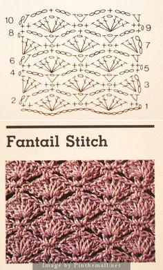 Fantail Shell Stitch - created onFree crochet pattern pattern is for a sweater but can use the general stitch for other projects salvabrani – Artofit Motif Bikini Crochet, Hexagon Crochet Pattern, Crochet Diagram, Crochet Blanket Patterns, Stitch Patterns, Knitting Patterns, Free Pattern, Pull Crochet, Diy Crafts Crochet