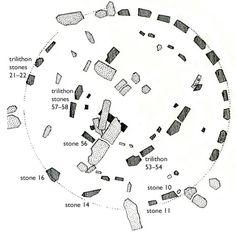 Stonehenge map.jpg (JPEG Image, 1600 × 1308 pixels