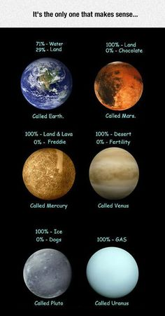 What Is The Deal With Planet's Names?