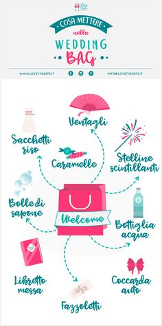 What to put in the wedding bag? (personalized wedding, wedding bag, welcome bag, wedding fans, weddi Wedding Rice, Wedding Fans, Wedding Costs, Plan Your Wedding, Budget Wedding, Wedding Trends, Wedding Planner, Destination Wedding, Wedding Ideas