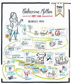 Catherine Mullan (part I)