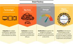 Smart-Factory-v2