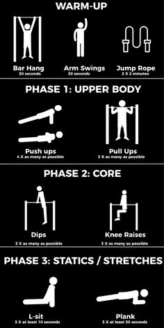 Beginner calisthenics workout- an easy 30 minute routine to get you Bar Workout, Gym Workout Tips, Street Workout, Boxing Workout, Workout Challenge, Fitness Workouts, Gym Workouts For Men, Yoga Fitness, At Home Workouts