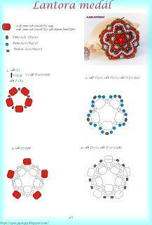 Ajne pearls: Lantora medallion pattern!