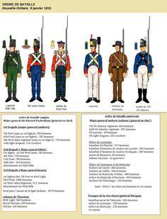 L'ordre de bataille de la Nouvelle-Orléans 8 janvier 1815