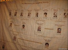 I don't know how they did this, but their family tree is on fabric.