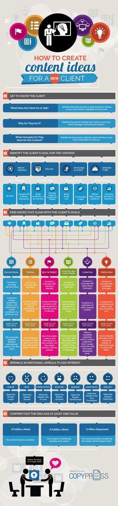 Infographic: Content ideeën voor klanten
