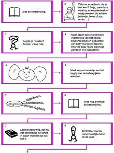 Leren is een makkie! - Begrippenlijsten