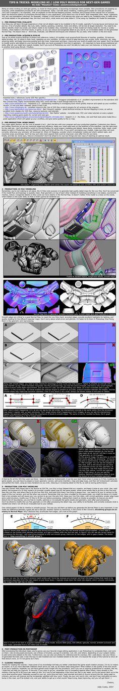 Tut: Models for Next-Gen Games by Masakari666