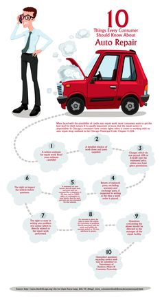 10 things every consumer should know about auto repair