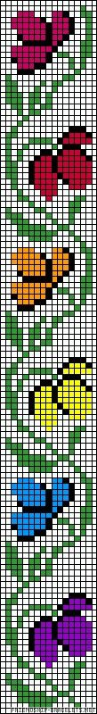 Alpha pattern