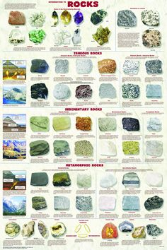 Agate Identification | Introduction to Rocks Premium Poster - Premium Posters - Visual Aids