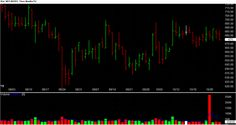 mcx nickel intraday call for 30 oct 2015