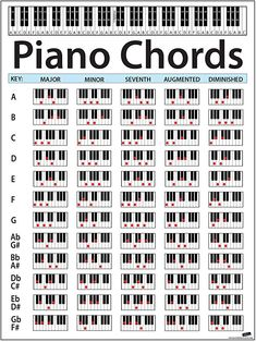 Perfect for Students and Teachers. Educational Handy Guide Chart Print for Keyboard Music Lessons. Music Theory Piano, Piano Songs, Piano Sheet Music, Piano Chord, Music Chords, Recorder Music, Music Guitar, Guitar Chords Beginner, Piano Lessons
