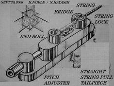Atlansia-String-Pull-Diagram