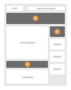 10 Highly Effective Trends in Newsletter Signup Form Design [2015 Edition] – Design School