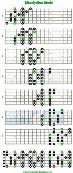 Mixolydian mode: 3 note per string patterns | Discover Guitar Online, Learn to Play Guitar                                                                                                                                                     Más