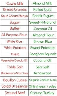 Healthy Food Substitutes