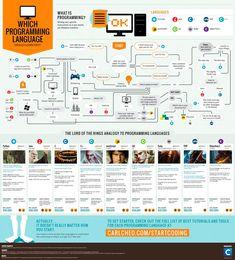 Uml class diagram example of the library domain model uml cul es el mejor lenguaje de programacin para mi sitio web c programming codescomputer programming languagescoding languagesjava ccuart Image collections