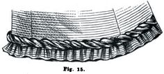 1895. The Art of Dressmaking. Figure 15 shows a plain ruffle surmounted by a double roll or twist of velvet.  THe ruffle is cut on the straight of the goods, and the velvet bias.  Cut two strips of the velvet and twist one with the other, being careful that all raw edges are hidden.  Fasten by tacking to the skirt wherever convenient.  Length of material required for the ruffle, one and a half yards to make one yard.  Of the velvet, one and a half yards to make one yard of trimming.