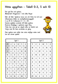 Multiplikation Teaching Math, Maths, Multiplication And Division, Math Lessons, Good To Know, Language, Education, School, Photo Illustration