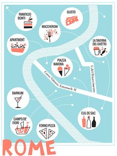 designlovefest guide to rome