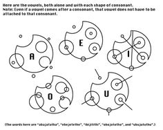 How to write Circular Gallifreyan (Part 2/3)