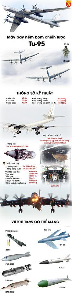 Nga cho Tu-95MS lượn lờ trước tàu sân bay làm Mỹ e ngại