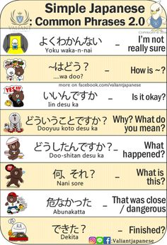 Japanese is a language spoken by more than 120 million people worldwide in countries including Japan, Brazil, Guam, Taiwan, and on the American island of Hawaii. Japanese is a language comprised of characters completely different from Basic Japanese Words, Japanese Phrases, Study Japanese, Japanese Culture, Learning Japanese, Hiragana, Japanese Language Lessons, Korean Language, Japanese Quotes