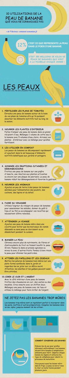 life tips and tricks helpful hints \ tips and tricks for life helpful hints Things To Know, Good Things, Banana Uses, Permaculture Design, Flylady, Tips & Tricks, Hygiene, Green Life, Zero Waste
