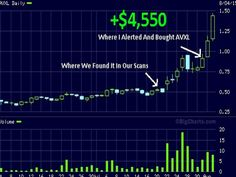Awesome Penny Stocks - Join our team of elite traders today!
