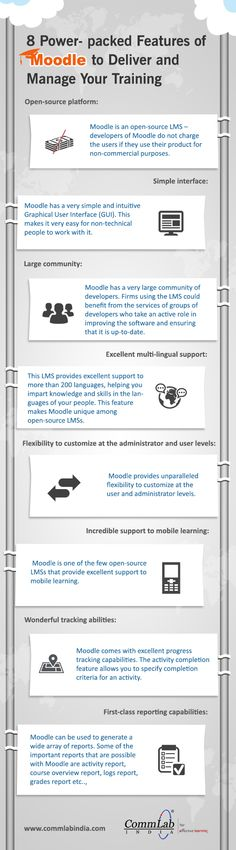 8 Power- Packed Features of Moodle to Deliver and Manage Your Training [Infographic]