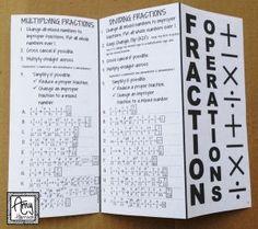 Fraction Operations Foldable: Multiplying & Dividing Fractions Side