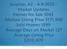 Surprise, AZ - 4-9-2013 - Market Updates -Homes for Sale 1043  -Median Listing Price $171,900 -Sold Homes 1599  -Average Days on Market 127 -Average Listing Price $203,409