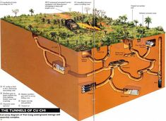 Shelter design | Prepping for Underground Survival - Survivalist Forum, Vietnamese kicked our ass with gorilla warfare with underground tunnels in Vietnam conflict. Doomsday Prepping, Survival Prepping, Survival Gear, Survival Skills, Camping Survival, Zombies Survival, Homestead Survival, Underground Living, Underground Shelter