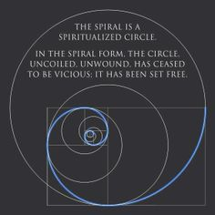 The spiral is a spiritualized circle | Anonymous ART of Revolution