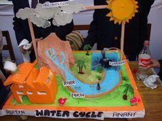 Risultati immagini per the water cycle models Montessori Science, Preschool Science Activities, Primary Science, Science Experiments Kids, Science Fair, Science Projects, School Projects, Projects For Kids, Activities For Kids