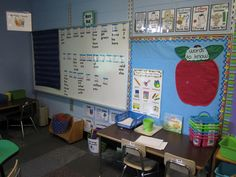 lots of great ideas for set up, organization, etc
