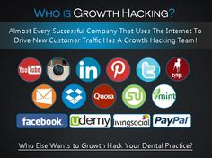 Dental practices live and die by their ability to drive new patient acquisition and sustain retention, that's why smart dentist marketing includes growth hacking strategies.  Many Dentists are doomed to a career of mediocrity and can't grow because they never fully understand niche/market fit. Growth Hacking, Dentists, Content Marketing, Dental, Career, Live, Blog, Carrera, Dentistry